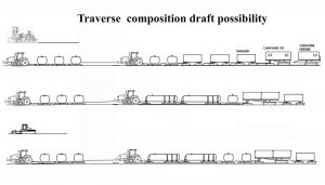 Drawing_Typical_Traverse_Train_assembly